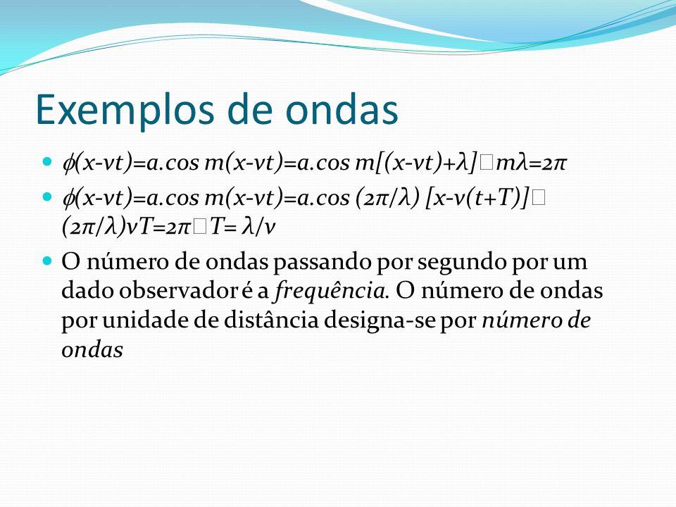 Exemplos de ondas (x-vt)=a.cos m(x-vt)=a.cos m[(x-vt)+λ]mλ=2π